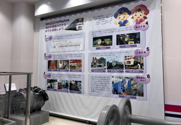京王れーるランドの展示