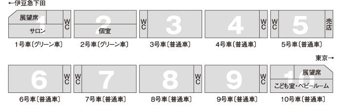 画像引用:「スーパービュー踊り子号|踊り子号で行く、伊豆の旅行|JR東日本 伊豆・箱根・湯河原 温泉いっぱい花いっぱい」